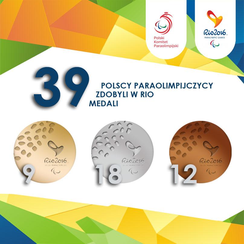 fb-medale